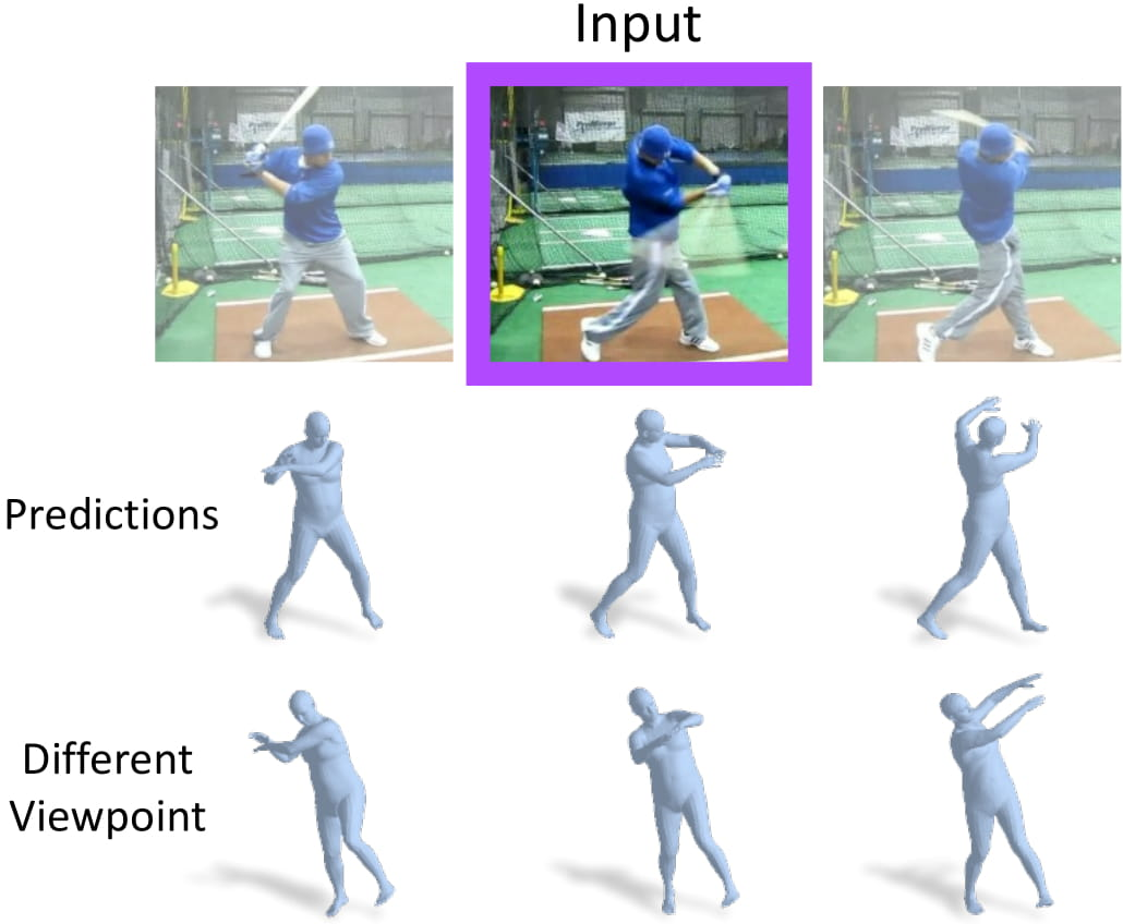 Learning 3D Human Dynamics from Video